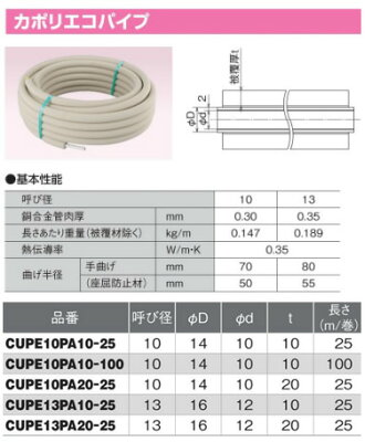 オンダ製作所配管資材樹脂管継手カポリエコカポリエコパイプ呼び径:10被覆厚:10長さ:100mCUPE10PA10-100