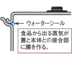 本間製作所/仔犬印サバティーニ片手鍋18cm16118(電磁調理器対応・IH対応・KOINU・子犬印・7層クラッド鋼・KOINU・業務用・厨房用品)