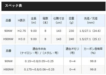 シマノ プロセレクト SC 90NW / 鮎竿