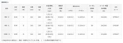 ダイワ(Daiwa)銀影競技AXH90・E
