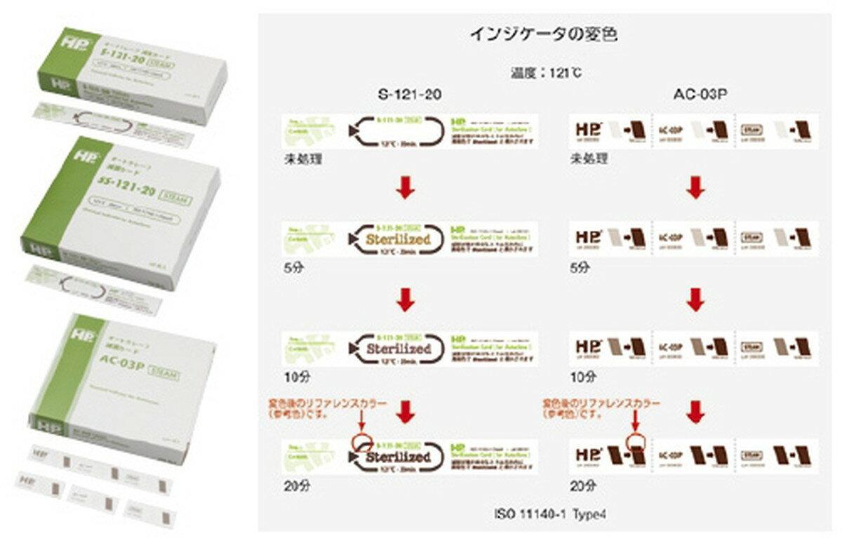 身体測定器・医療計測器, その他 15-HPAC SS-121-20(17X110MM) my03-2786-01-- 1-MYJAN 4560126090027