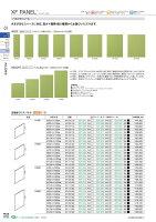 【送料無料】-XFパネル(光触媒)XP-0411QM4プラス品番【XP-0411QM4】pls637267-【き商品】【プラス家具】JAN