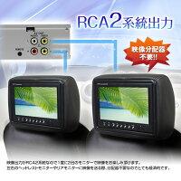 1DIN車載用DVDプレーヤーCPRMHDMI対応!02P28Mar14