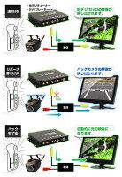 映像切替機バックカメラ切替アダプター自動切替モニター映像セレクター接続バック連動バックモニター