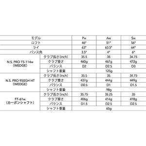 FOURTEEN【フォーティーン】C-036FORGEDウェッジTS-114wor950GHHTスチールシャフトc036