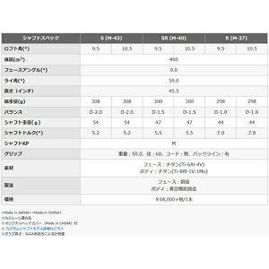 PRGR【プロギア】RSEドライバーSpeederEVOLUTIONforPRGRカーボンシャフト2019