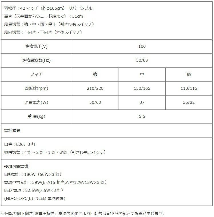 日本電興シーリングファンライト引きひもスイッチ式電球なしND-CFL-PC