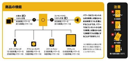 WAKAWAKAPOWER5ワカワカパワー5【正規品】
