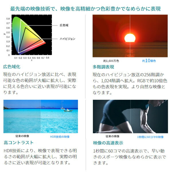 TOSHIBA(東芝)『REGZA(レグザ)55X920(4K有機ELレグザ)』