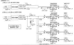 超音波霧化ユニット接続図