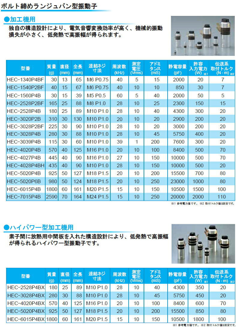 HEC-6015P4B(15kHz) 圧電セラミックス 加工機用振動子:超音波と魚探のus-dolphin