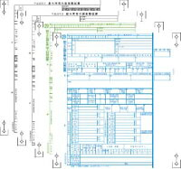 PA133FH28PCA平成28年分源泉徴収票連続用紙ドットプリンタ用900名入