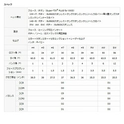 http://image.rakuten.co.jp/victoriagolf/cabinet/2/3920703/5227590_8_m.jpg