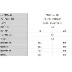 https://image.rakuten.co.jp/victoriagolf/cabinet/2/3930102/5818139_9_m.jpg
