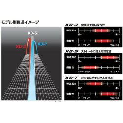 http://image.rakuten.co.jp/victoriagolf/cabinet/2/3930102/5820357_3_m.jpg