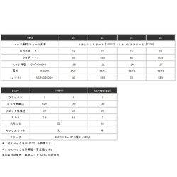 http://image.rakuten.co.jp/victoriagolf/cabinet/2/3940103/4546961_9_m.jpg
