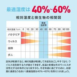 最適湿度は40パーセントから60パーセントまで