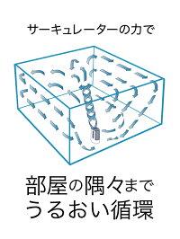 ボルネード加湿器超音波サーキュレーター28畳ミスト気流急速加湿換気しながら加湿ユーエイチ100UH100-JP