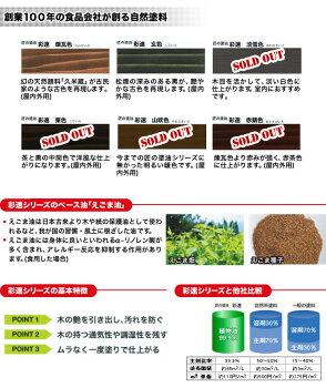 木部用保護・着色自然塗料匠の塗油彩速シリーズ全7色(18L)
