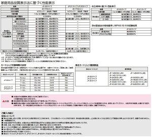 [JF-21-T]リクシル[LIXIL/INAX]交換用浄水カートリッジ[5物質高塩素除去タイプ][JF-21x3個入り]【送料無料】