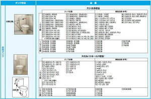 【送料無料】INAX洗浄便座[シャワートイレKBシリーズ][密結便器用]CW-KB22QA【LIXILリクシル】【RCP】【smtb-tk】【w4】