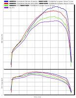 DR-Z400S04-08DR-Z400SM05-08フルエキゾーストマフラーYOSHIMURAヨシムラTri-ConeチタンサイクロンTTB/FIRESPEC(チタンブルーカバー)/重量(STD5.0kg):3.6kg