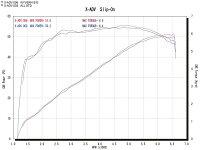 r'sgearアールズギアワイバンリアルスペックスリップオンマフラーサイレンサータイプ:チタンドラッグブルーX-ADV