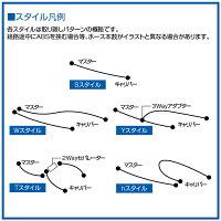 SWAGE-LINEスウェッジラインフロントブレーキホースキットホースの長さ:150mmロングホースカラー:クリアエリミネーター400SE(88-93)