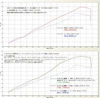 【セール特価!】【PMC】【】【】【フルエキゾーストマフラー】【LOUDEXメガホンエキゾーストマフラーレーシングモデル】【付属バッフル:ミディアムカラー:ブラック】【ZRX1100ZRX1200RZRX1200DAEG[ダエグ]】