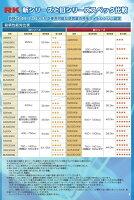 SUNSTARサンスタースプロケットフロント・リアスプロケット&チェーン・カシメジョイントセット(525コンバート用)チェーン銘柄:RK製GV525R-XW(ゴールドチェーン)CB400スーパーフォア