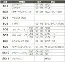 REIT レイト その他シートパーツ シートキャップ SC7 2