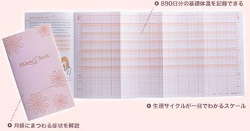 テルモ ウーマンドシー BOOK 基礎体温表 【890日分】 ウェルネス