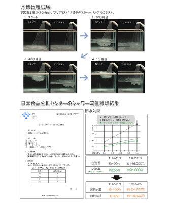 ミックスジェット式節水シャワーヘッドアリアミストTK-1001-WGB