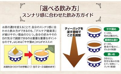 デルケア健康茶お試し10包送料無料デルケア健康茶キャンドルブッシュ、ルイボスティー、黒烏龍茶、プーアール茶、ハブ茶、サラシアレティキュラータ、杜仲茶、桑の葉、どくだみ、はとむぎ