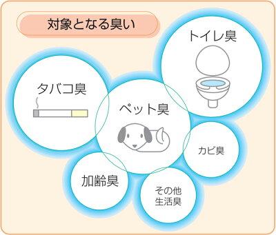 快適マイエアーOZ-2S空気清浄機脱臭消臭マイエアー匂い殺菌