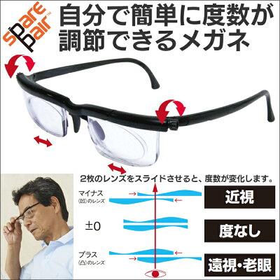 自分で簡単に度数が調節できるメガネ【新聞掲載】
