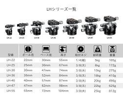 Leofoto自由雲台LH-36ボール径36mmクイックリリースプレート付属アルカスイス互換レオフォト送料無料