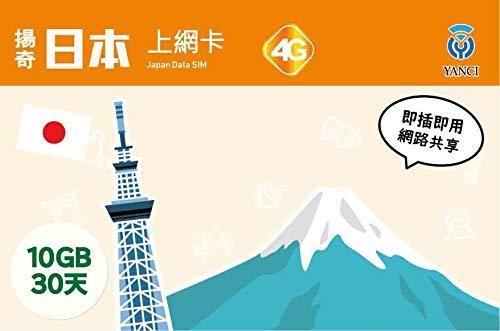5356【メール便送料無料】日本4G通信 30日間 SIMカード