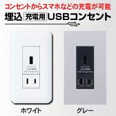【受発注品】パナソニック 埋込 充電用 USBコンセント WN1471SW ホワイト WN1471H グレー