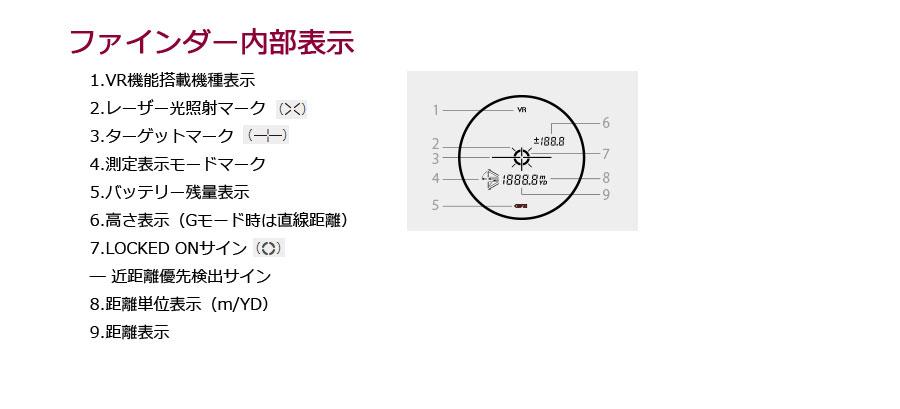 ニコンクールショット80iVRゴルフレーザー距離計高低差対応モデルNIKONCOOLSHOT80iVR
