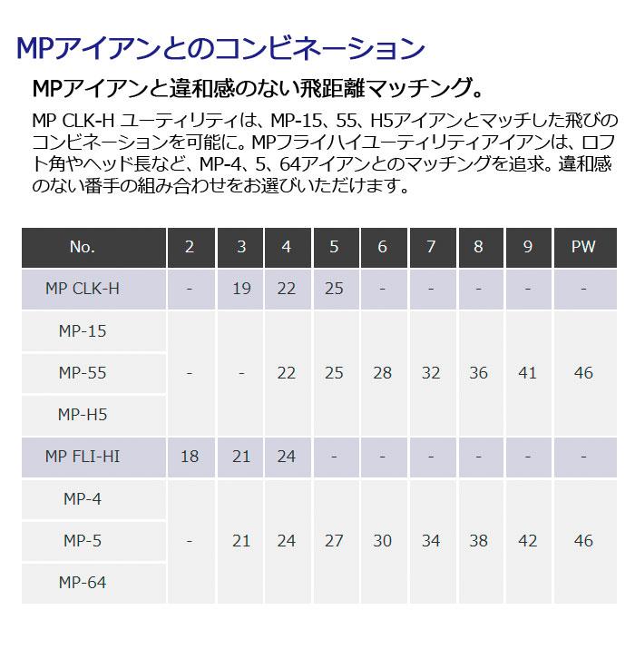 ミズノMPCLK-HユーティリティOrochiHカーボンシャフト5KJKB66460エムピーフライハイMIZUNOゴルフモーダス3システム3ツアー125