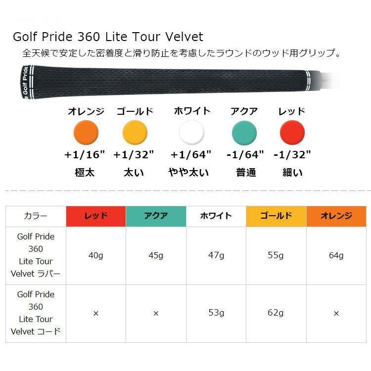 【左右選択可】PING ピン G700 アイアン ZELOS 7 7~PW (4本セット) 日本正規品