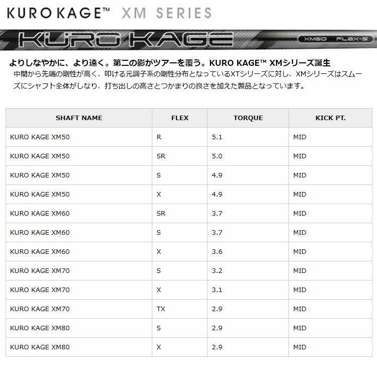 【メーカーカスタム】ロマロ Romaro Ray α ドライバー 三菱ケミカル クロカゲ XM