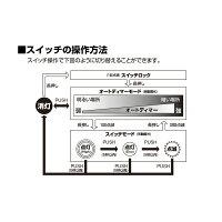 【送料無料】ジェントスバイクライトXB-555LR