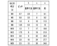 六角ボルト(全ねじ(左ねじ規格(6X18)入数(700)03632426-001【03632426-001】
