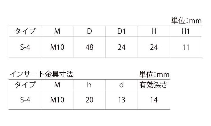 厚さ5mm 700mm×800mm (透明) PVC 【新鋭産業】 (塩ビ)