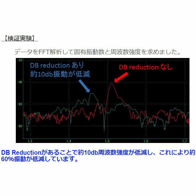 【特急】SACRA DBサースター(エアロ) カーボンドロップハンドル バークランプ径:31.8mm 振動減衰機能付