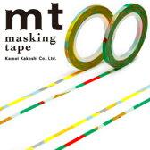 マスキングテープ mt カモ井加工紙 MTSLIMS05 mt slim 3mm E 2p (3mmx10m)
