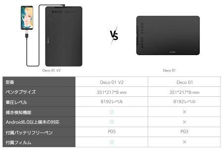 XP-PenペンタブDeco01V2Android6.0以上端末対応ペンタブレット傾き検知機能バッテリー充電不要8192レベル筆圧