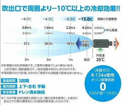 日動 スポットクーラー カンゲキくん YNC-A160 熱中症対策 据付工事不要100V専用 50/60Hz兼用 屋内型 持ち運び可6月新発売 予約販売中 入荷次第発送・・・ 画像1